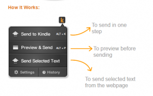 Send To Kindle for Chrome Menu