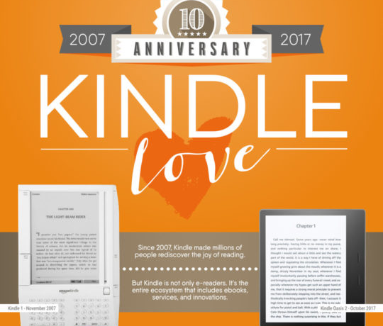 Kindle 10 years Infographic – Ebook Friendly