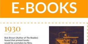 Hisatory of eBooks Infographic Header