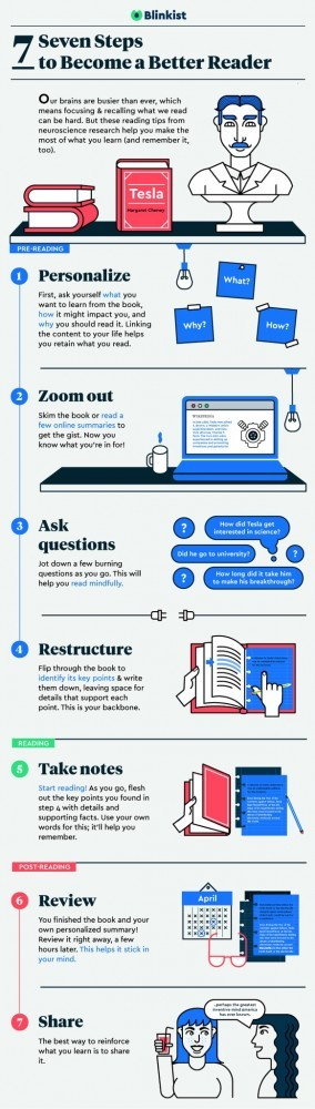 7 Steps To Become A Better Reader Infographic