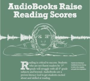How Audiobooks Increase Loiteracy Header