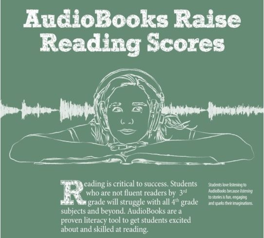 Audiobooks Increase Literacy Header